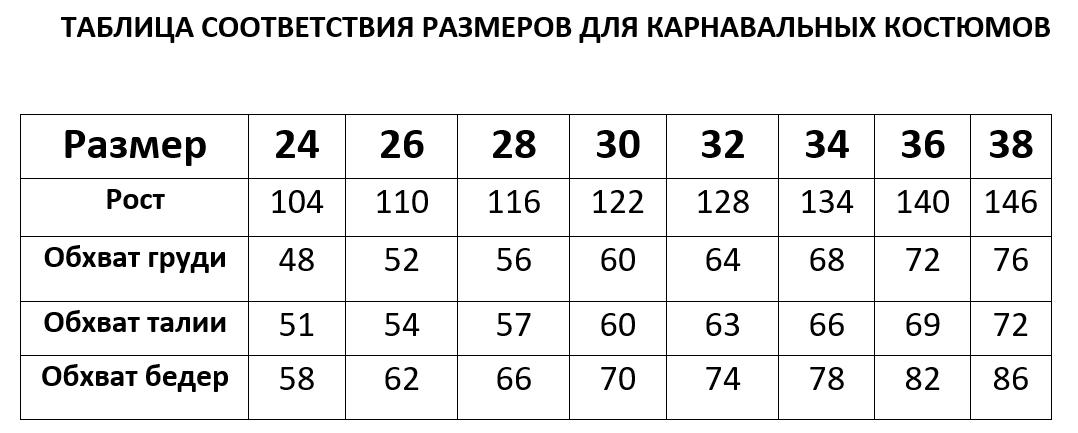 таблица размеров Россия